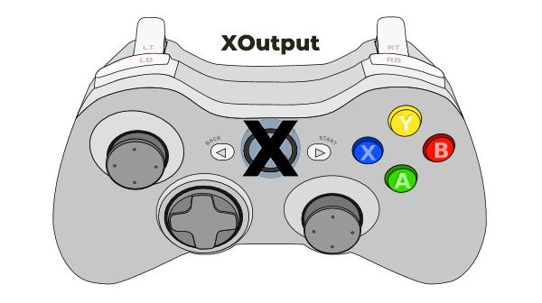 XOutput